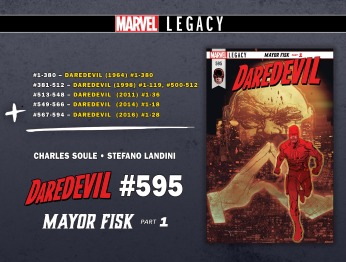 1 DAREDEVIL_LEGACY_CHART