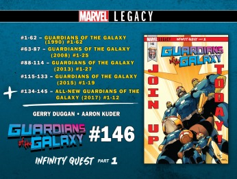 1 GUARDIANS_OF_THE_GALAXY_LEGACY_CHART